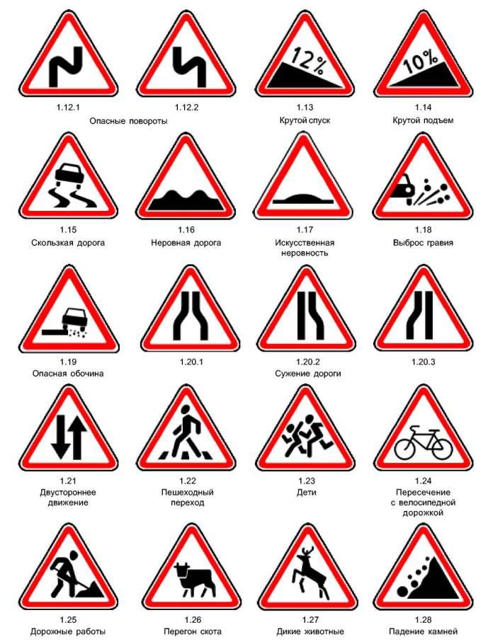 дорожные знаки картинки с названиями дорога для автомобилей указать что