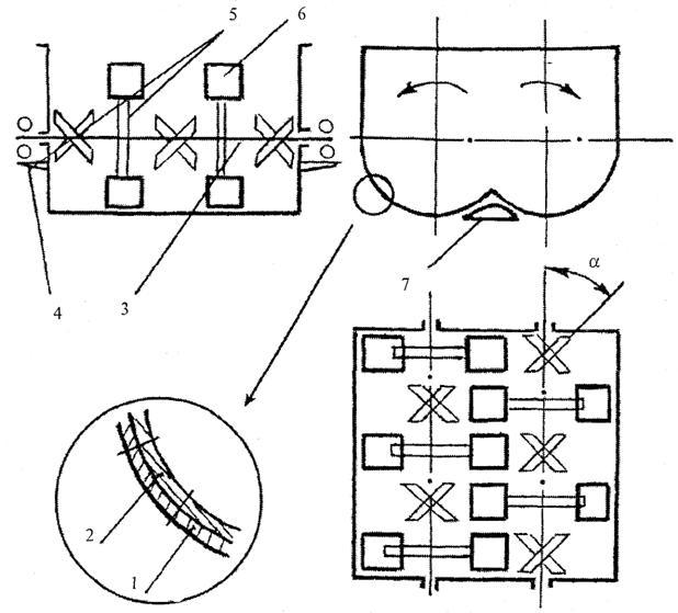 Схема двухвального лопастного