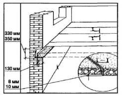 Допуски монтажа плит перекрытия жби 3 брянск сайт
