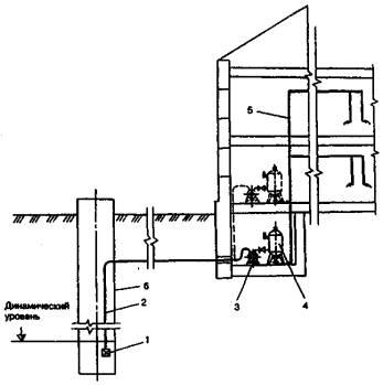 1 - приемный клапан с сеткой;
