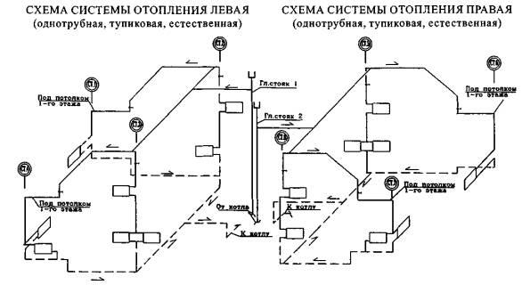 «Автономные системы