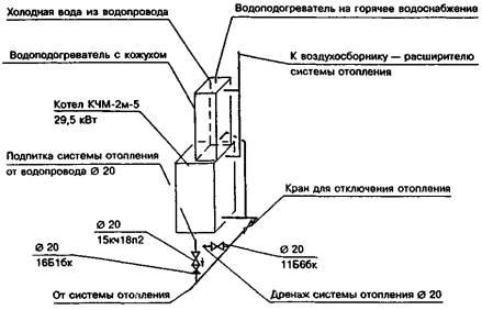 Пластины теплообменника КС 20 Черкесск Пластины теплообменника Funke FP 112 Минеральные Воды