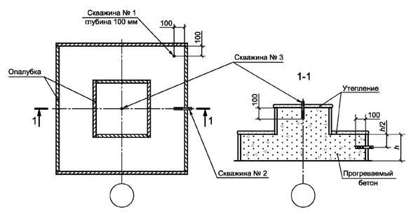 Сп высота свободного сбрасывания бетонной смеси заливка дома из керамзитобетона