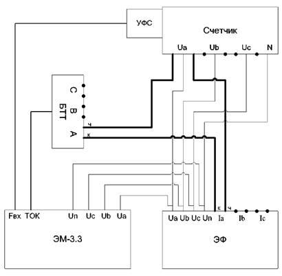 Схема присоединений прибора