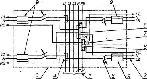 проводников распределительных