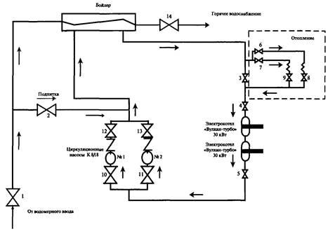 Приказ о назначении ответственного за водоснабжение и водоотведение образец