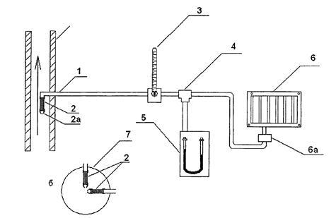 инструкция по отбору проб промышленных выбросов