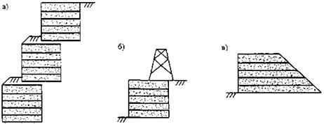 Оценка общей устойчивости подпорной стены на плоский сдвиг