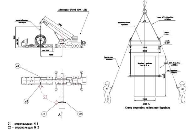 Схема барабанов кабеля