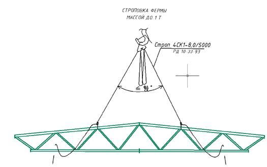 Рисунок 1 - Схема строповки