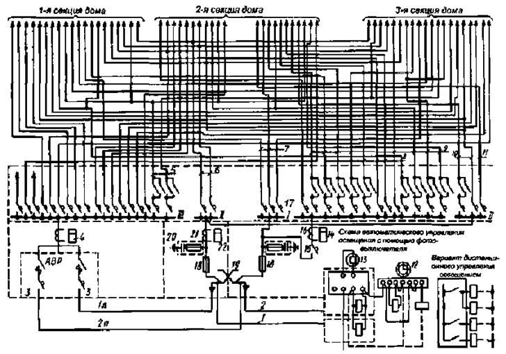 Типовая комплексная схема