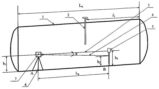 Программа расчета градуировочной таблицы на пэвм