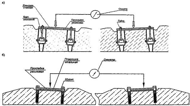 Рис. 12 Схема измерения