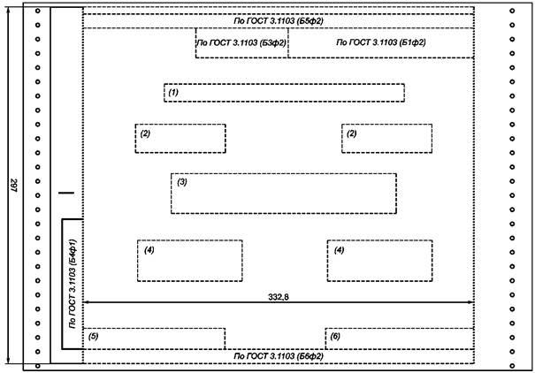 шаблон технологической инструкции по гост 3.1103-2011