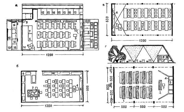 Схемы помещений и площадок
