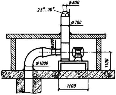 Схема сети воздуховодов