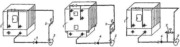 Схема камеры орошения