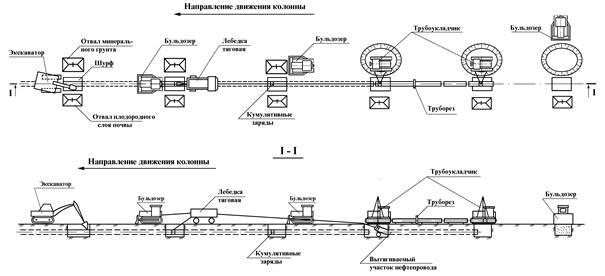 Рисунок 4 - Схема демонтажа с