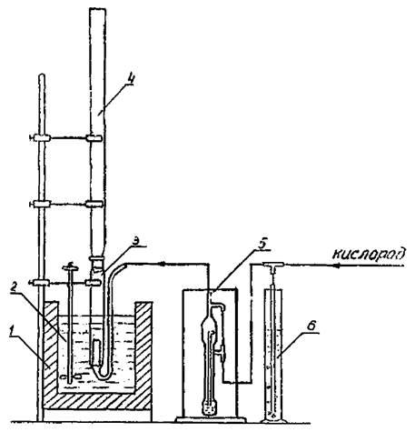 1 Термостат; 2 Механическая