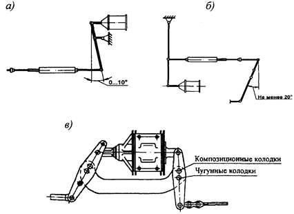 Должностная Инструкция Механика Рефрижераторных Установок