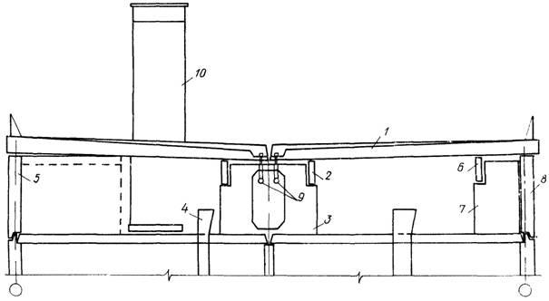 Схема безлотковой крыши с