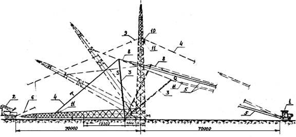 Схема подъема падающей стрелы