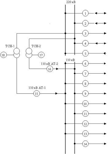 Рисунок В.1 - Схема