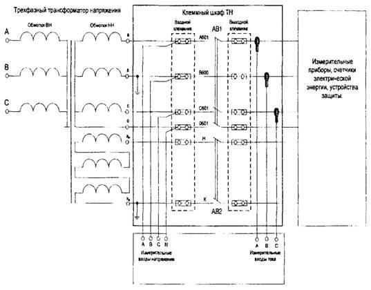 Рис. 1 Схема измерения токов и