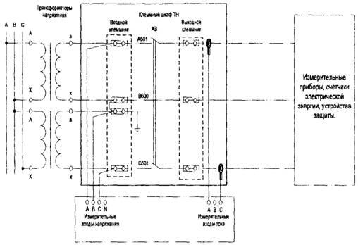 Рис. 3 Схема измерения токов и
