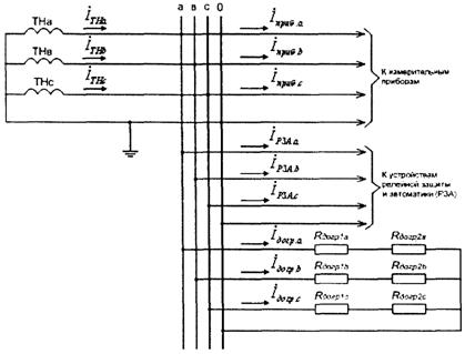 догрузочных резисторов для