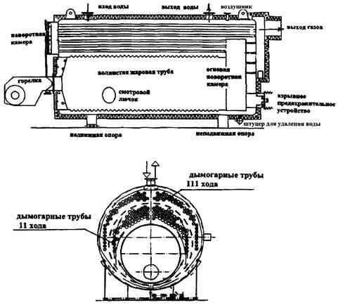 какая техническая документация по автоматической газовой котельной должны быть на объекте