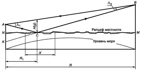 ГОСТ Р 51858-2002. Нефть. Нефти, подготовленные