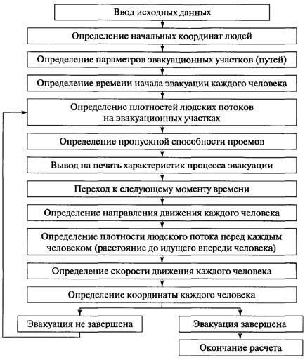 Здание схема с людьми