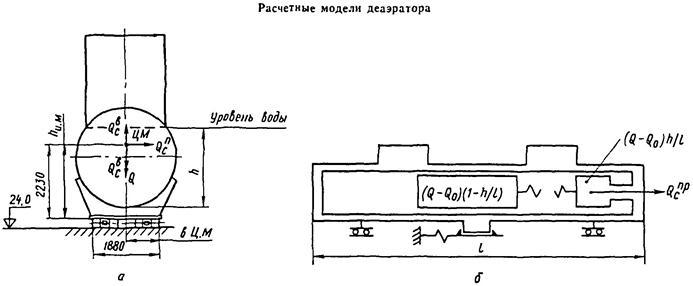 РТМ 108.020.37-81 Оборудование