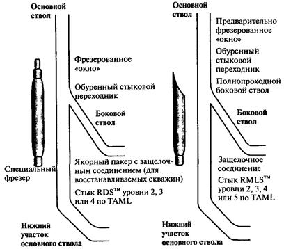 Инструкция По Эксплуатации Пакера Пгм 195 - фото 10