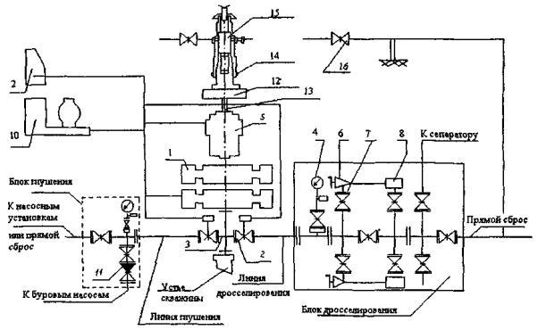 Рисунок 6.3.1 Схема обвязки