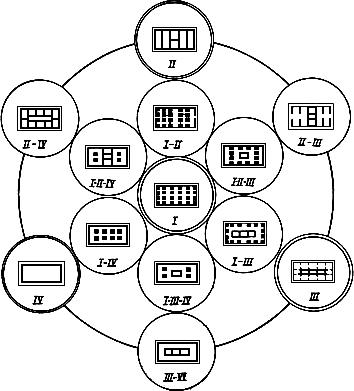 конструктивных систем