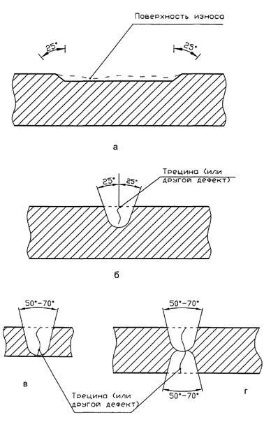 Рисунок 1 - Схема подготовки