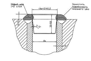 Уплотнения теплообменника Sondex SW54 Ачинск