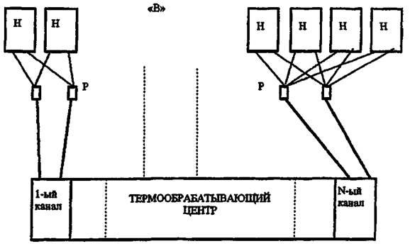 «А» - Схема подключения