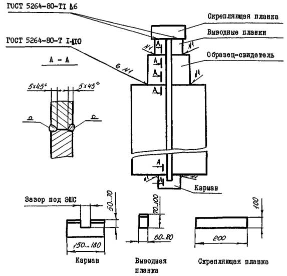 Схема сборки продольных стыков