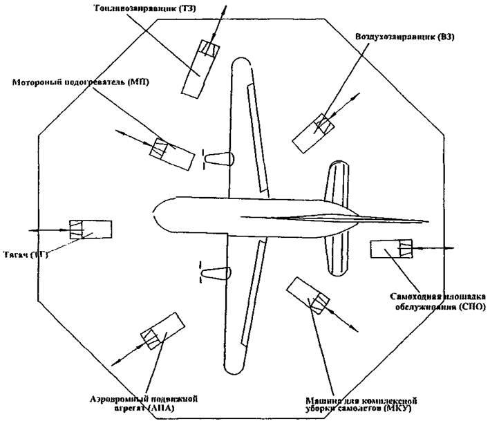 инструкция по буксировке воздушных судов