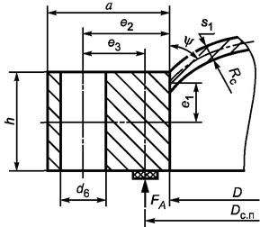 Момент инерции кольца жесткости относительно центра днища