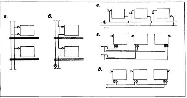 Схемы систем водяного