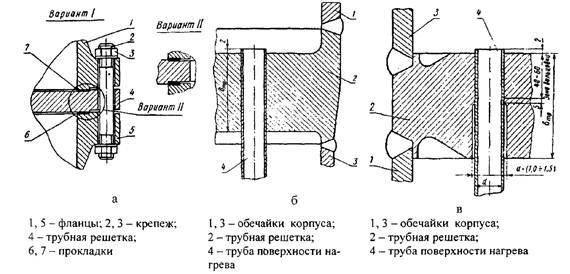 труб с трубной решеткой