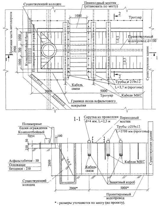 Рисунок 18 - Примерная схема