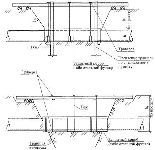 Рисунок 19 - Схема защиты и