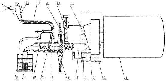Рисунок 29 - Гидравлическая