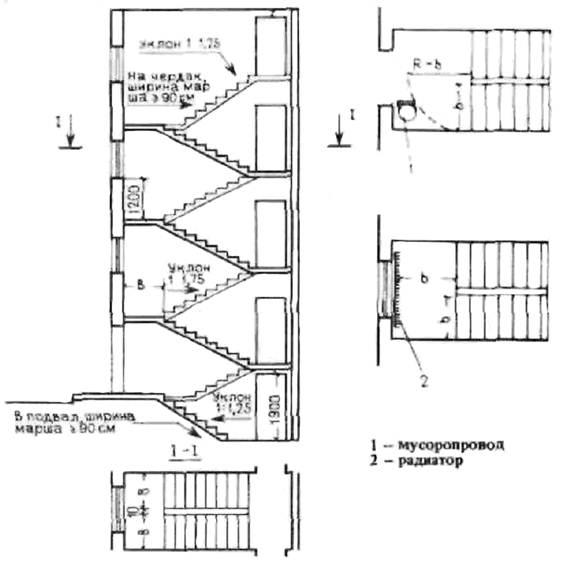 Решение задач лифт в жилом доме может сопромат программа для решение задач по