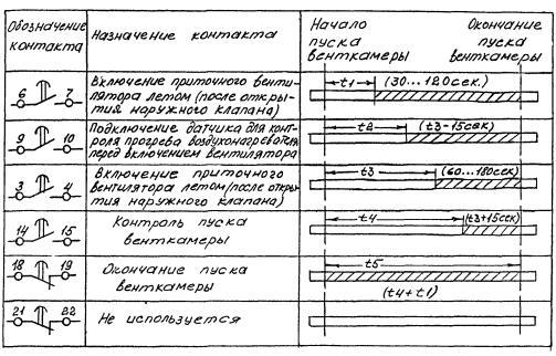 реле времени ВС-43-62